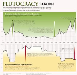plutocracy_reborn